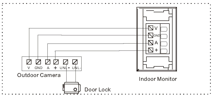 Wiring of Entry level intercom system